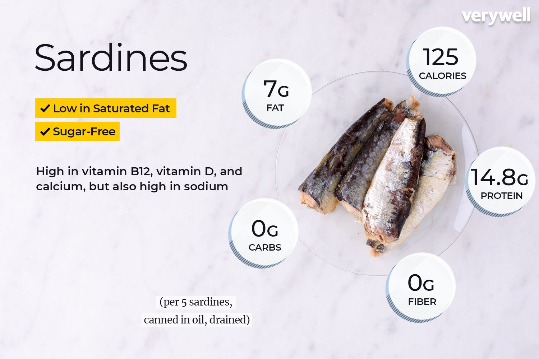 low cholesterol diet sardine