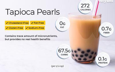 Boba tea annotated