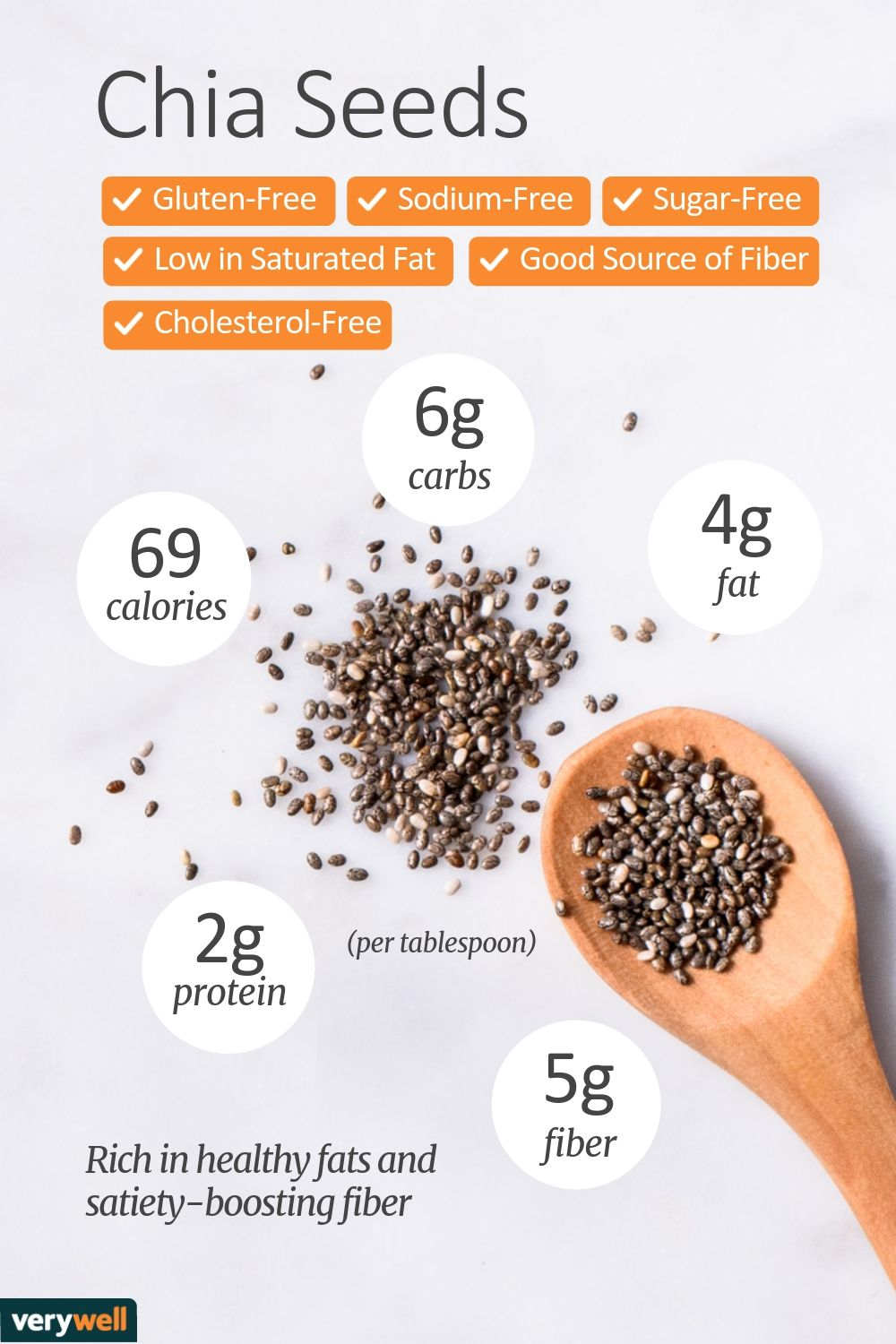Calories In 1 Tablespoon Granulated Sugar | Wallseat.co