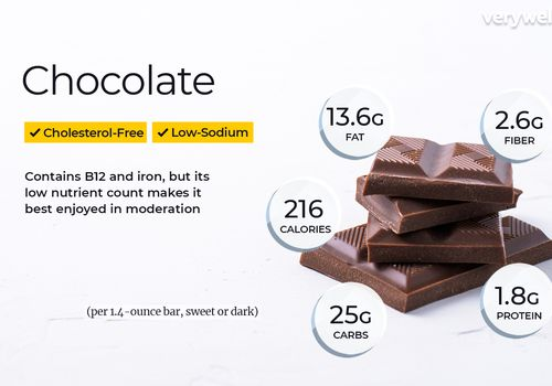 Chocolate annotated