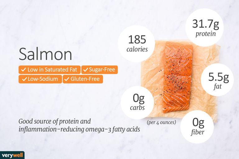 Wild salmon calories