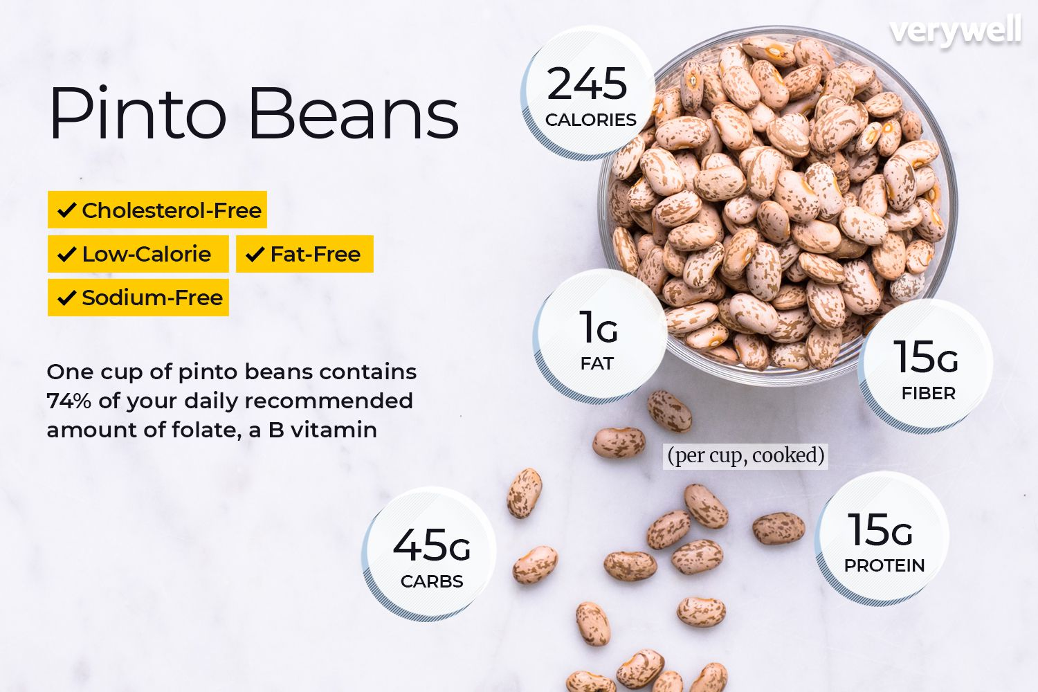 Pinto Bean Nutrition Facts And Health Benefits