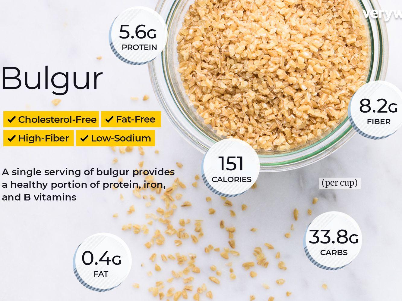 1 dl bulgur kcal