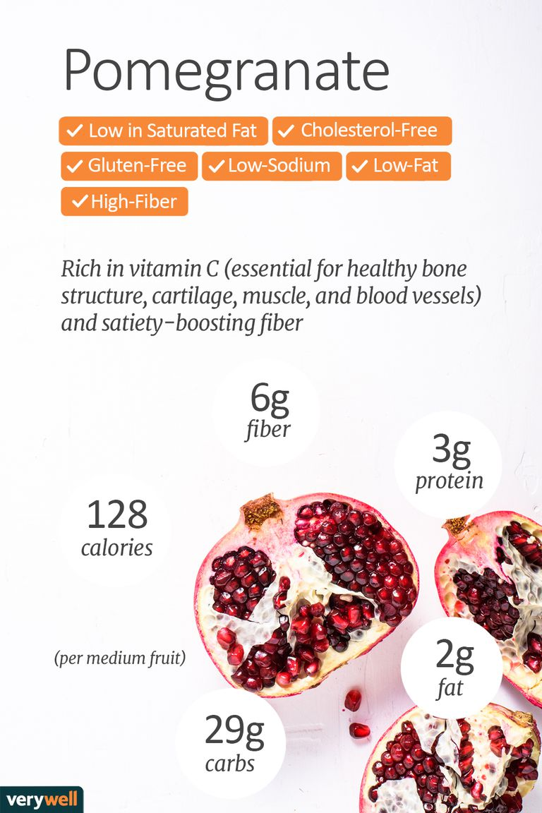 Pomegranate Calories Carbs And Nutrition Facts