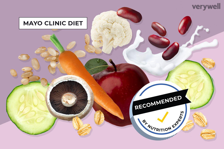 varicoză diete reviews venele interne în varicoză