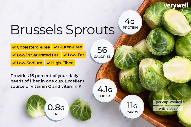 brussels sprouts nutrition facts and health benefits