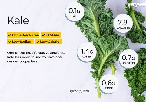 Kale, annotated