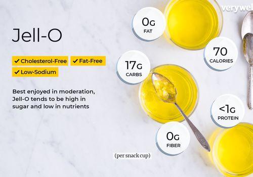 Información nutricional de gelatina