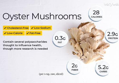 Oyster mushrooms, annotated