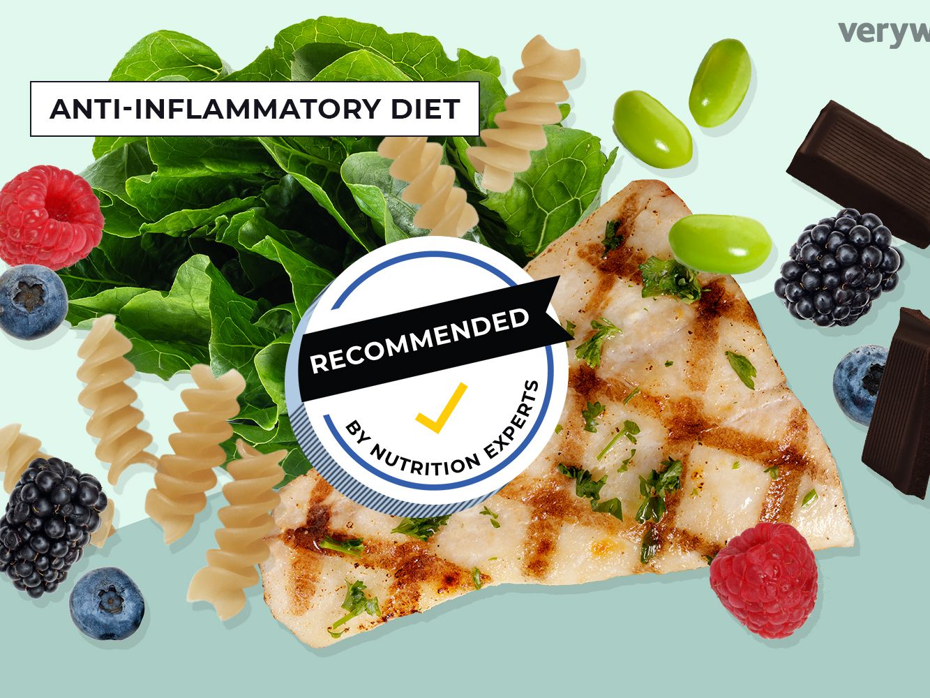 Anti Inflammatory Diet Pros Cons And How It Works