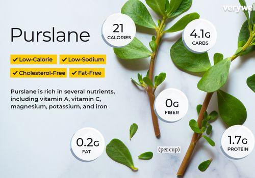 Purslane