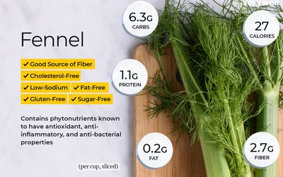 Dill Benefits, Side Effects, and