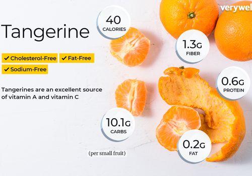 Mandarina anotada