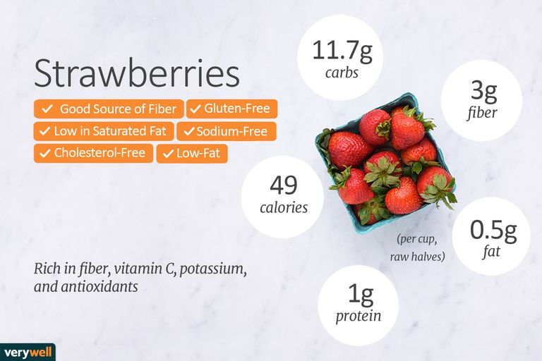 Strawberry Nutrition Facts Calories And Benefits