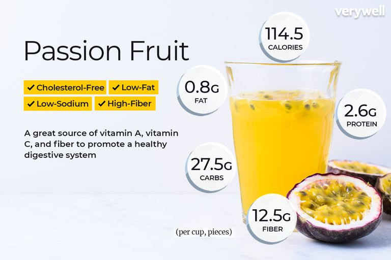 Passion fruit juice, annotated