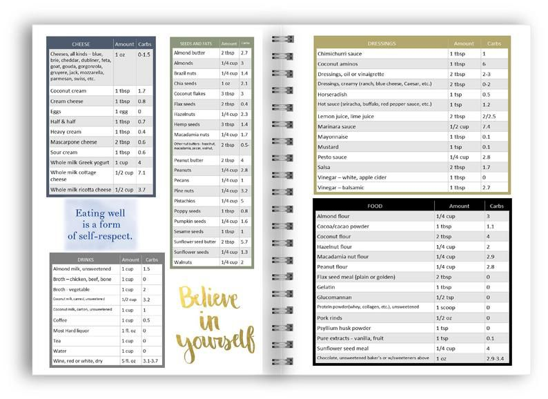 75 Hard Tracking Motivational Journal