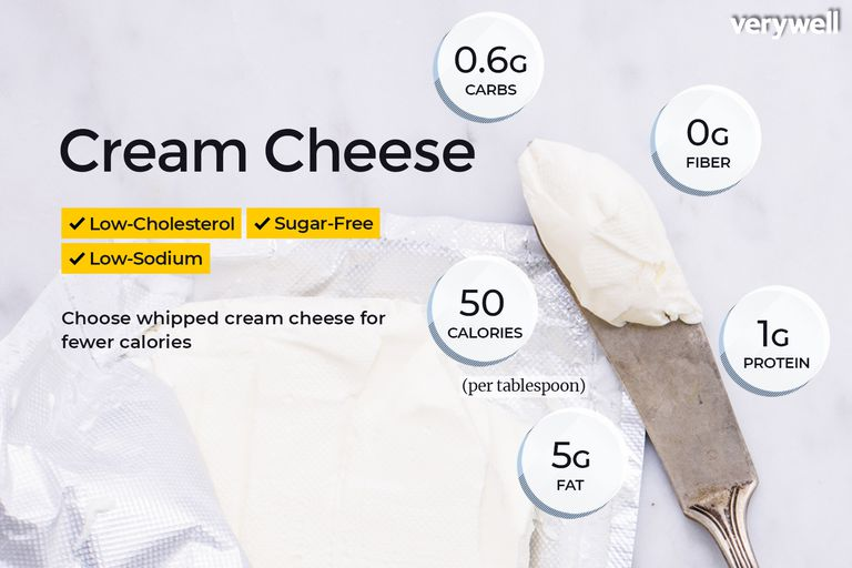 cream cheese nutrition facts and health benefits