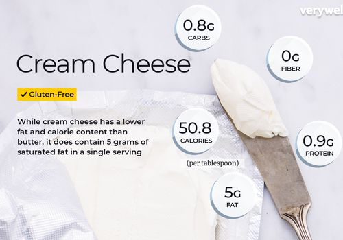 Cream cheese, annotated