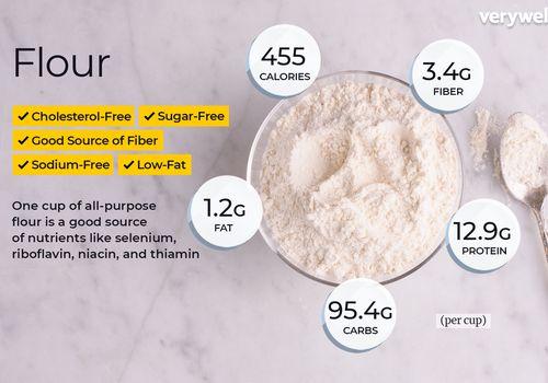 Flour annotated