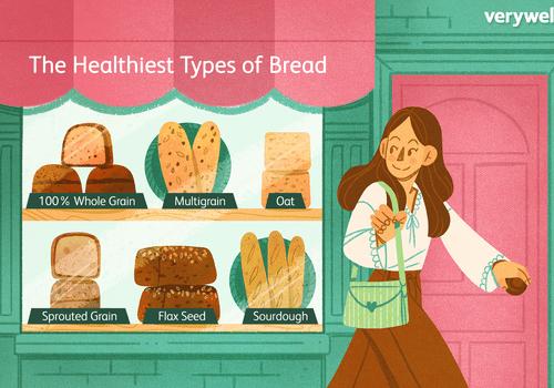Healthiest Types of Bread