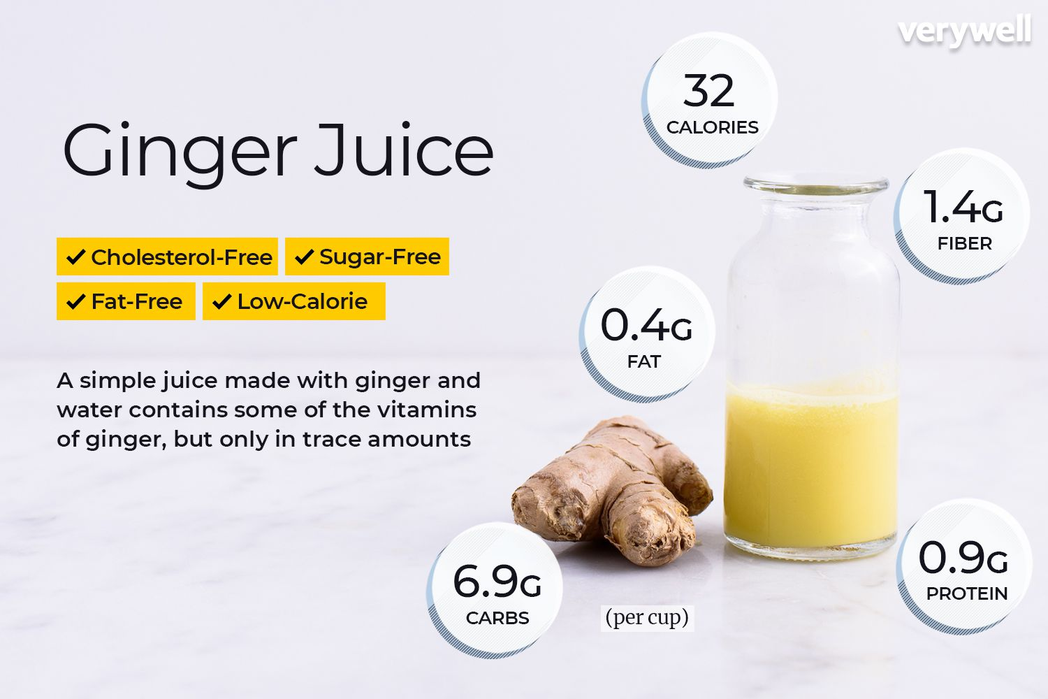 ginger juice nutrition facts: calories, carbs, and health