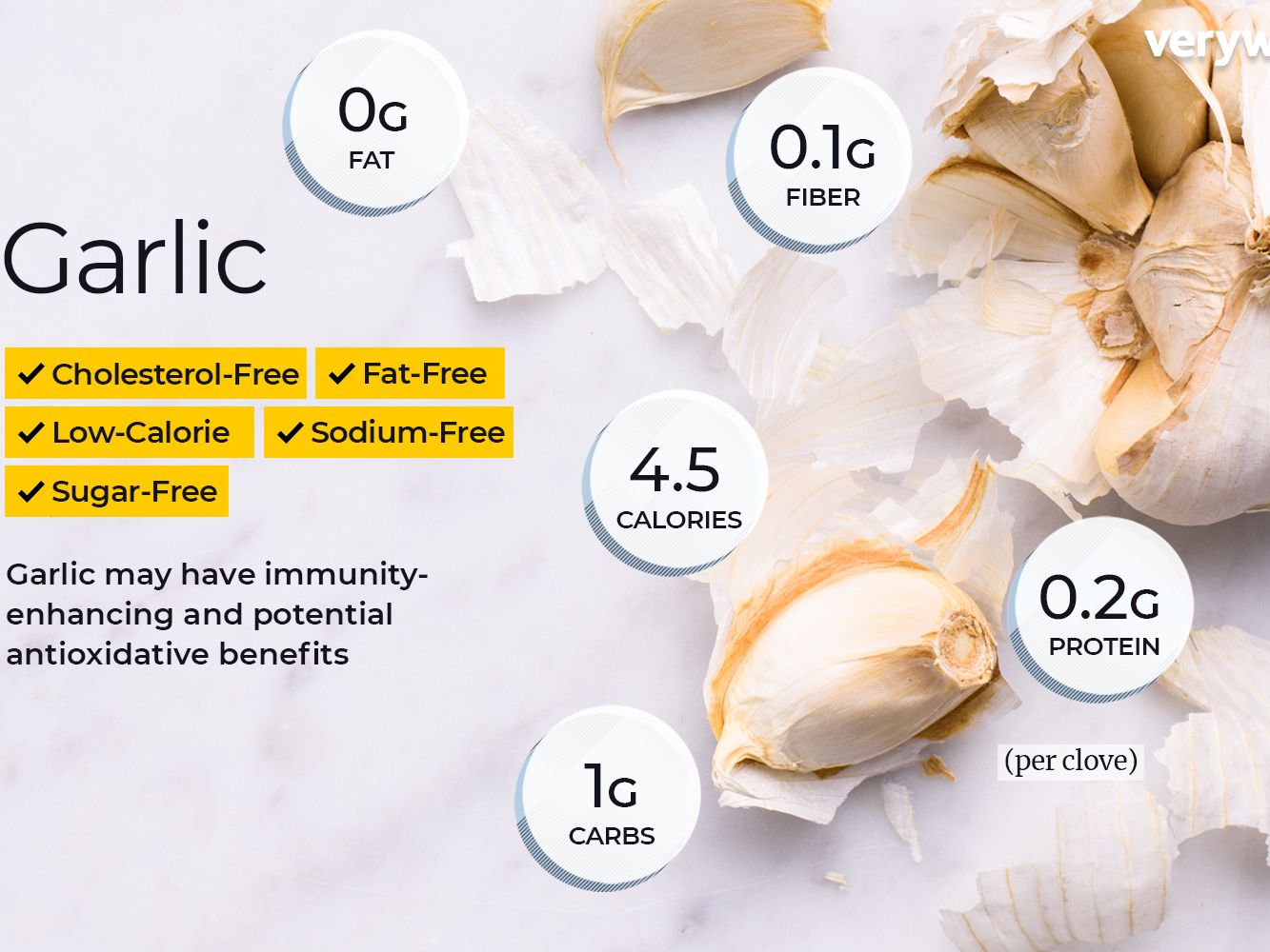 Garlic Nutrition Facts: Calories, Carbs, and Health Benefits