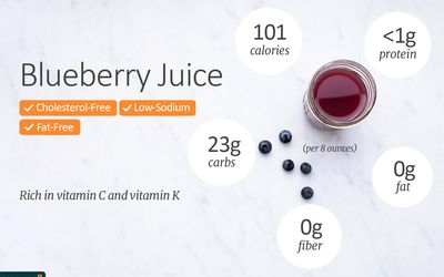 blueberry juice nutrition facts and health benefits