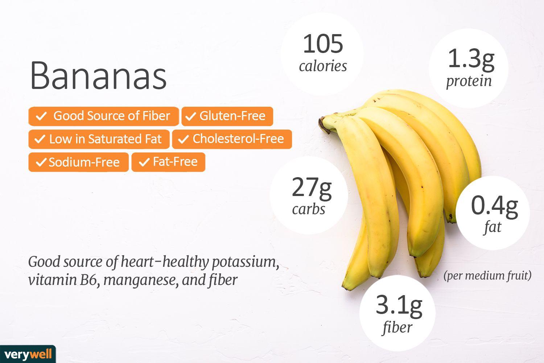 Medicina pe conteggio calorie
