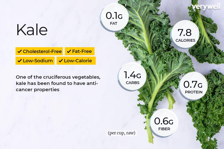 Kale Nutrition Facts: Calories, Carbs