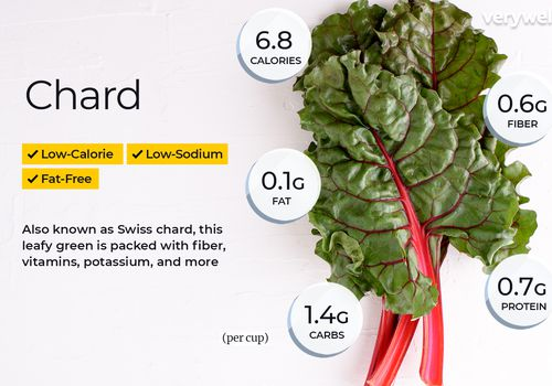 Chard Nutrition Information And Health Benefits