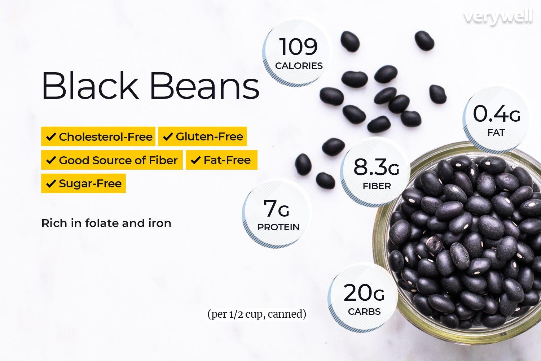 Black Beans Nutrition Facts: Calories