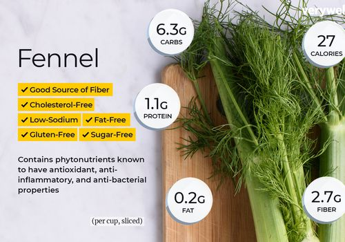 fennel nutrition facts and health benefits