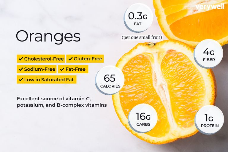 Carbs In Oranges >> Orange Nutrition Facts Calories Carbs And Health Benefits