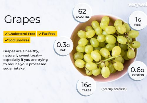 Grapes annotated