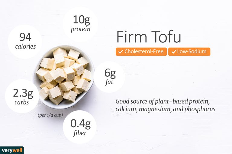 firm tofu nutrition facts and health benefits