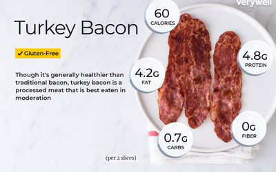Bacon Nutrition Facts: Calories, Carbs, and Health Info