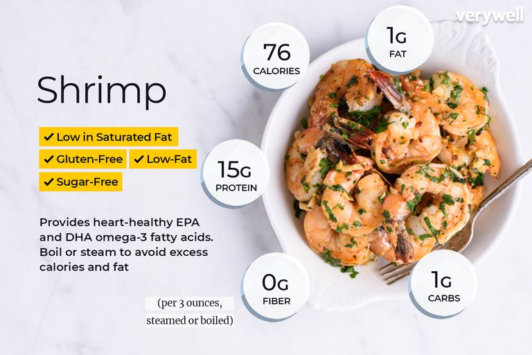 Shrimp Nutrition Facts: Calories and Health Benefits