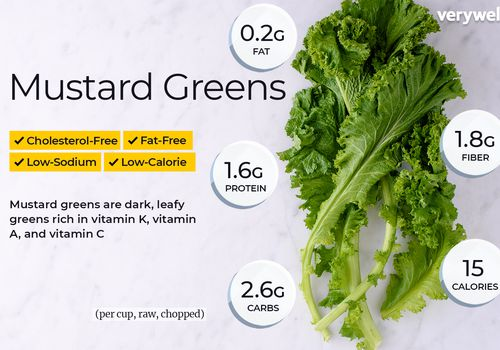 Mustard greens annotated