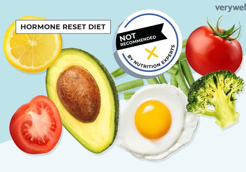 Tomato, lemon, etc, as part of hormone reset diet