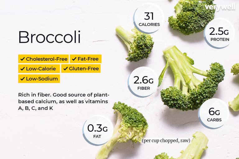 broccoli nutrition facts and health benefits