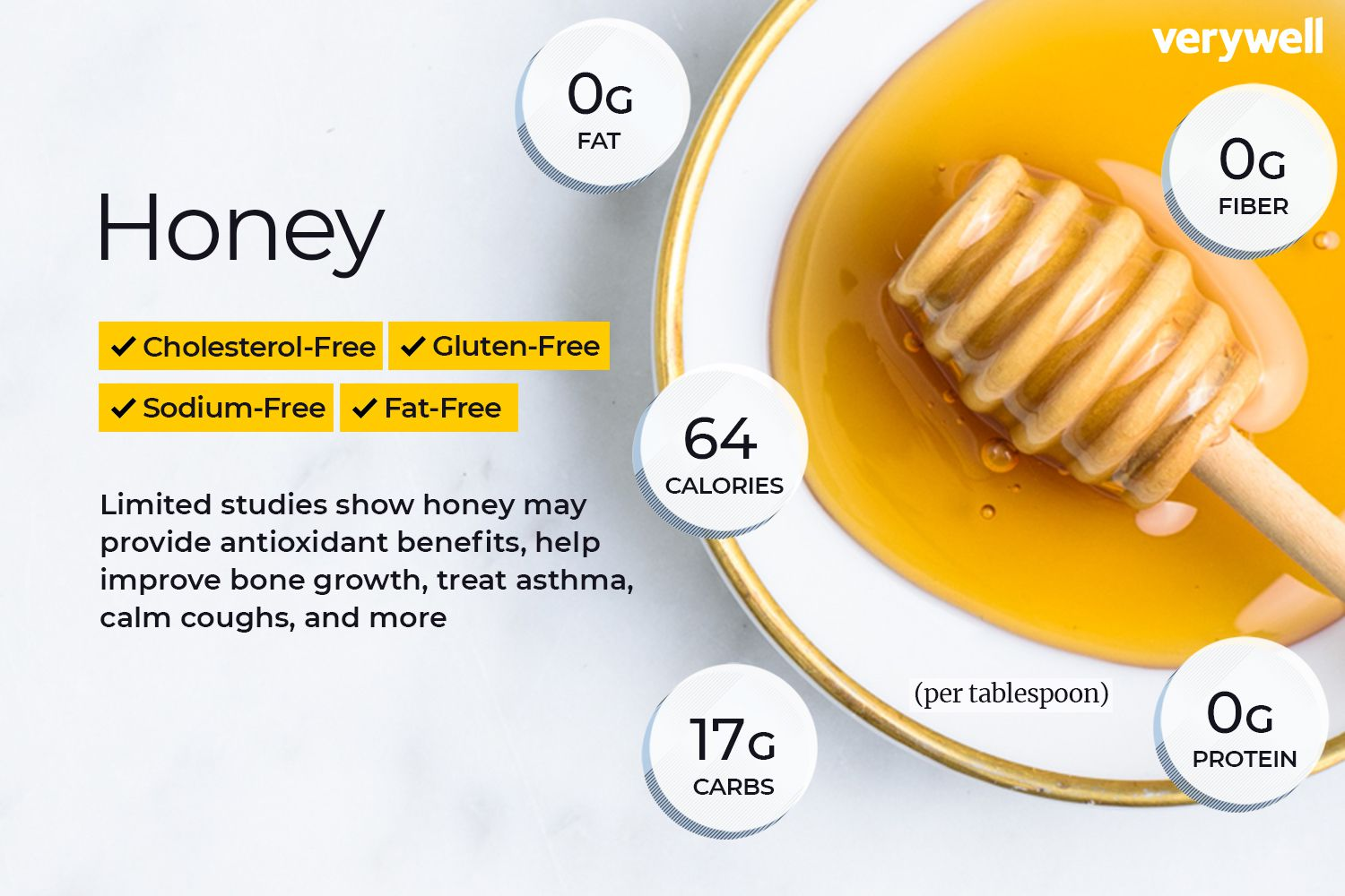 Honey Nutrition Facts and Health Benefits
