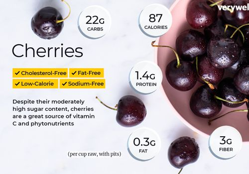Cherries annotated