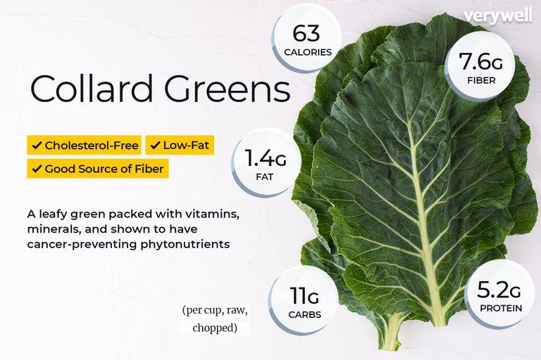 Collard greens annotated