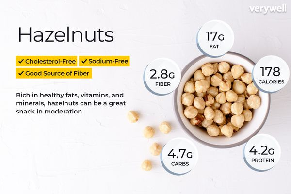 Hazelnuts, annotated