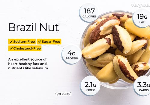 Brazil nuts, annotated