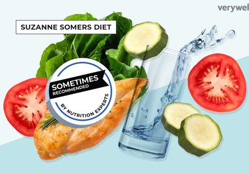 Suzanne Somers diet