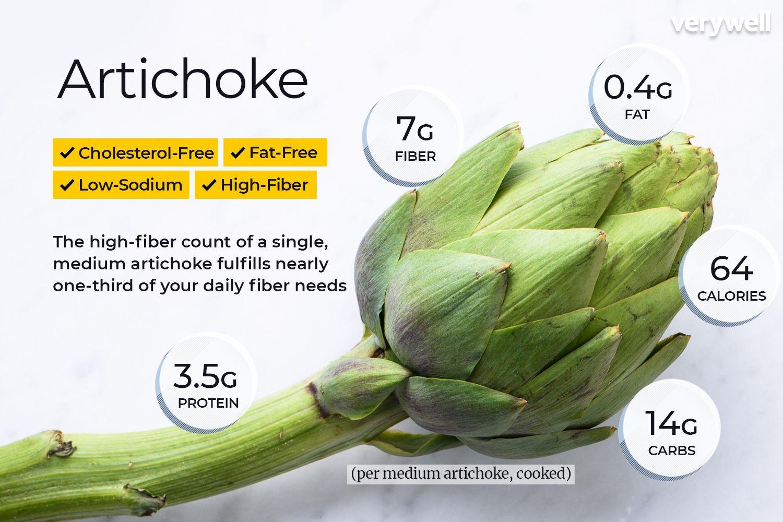 artichoke pierde in greutate