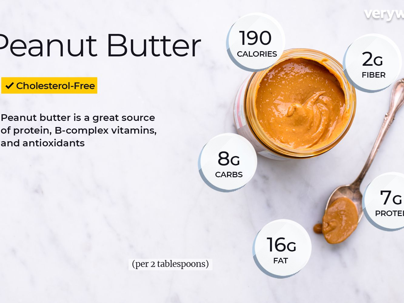 how much peanut butter on a diet