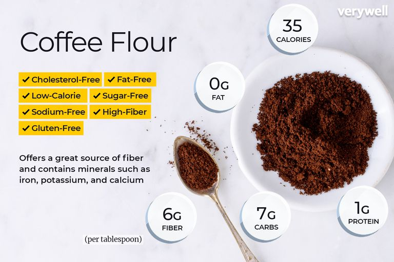 Coffee flour annotated