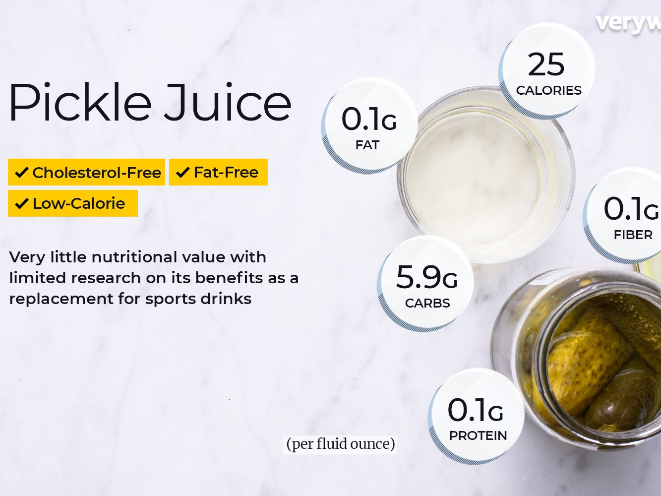 Pickle Juice Nutrition Facts and Health